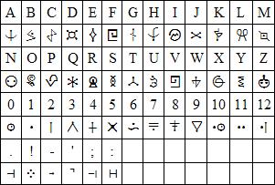 This translation table shows all known AL1 symbols.