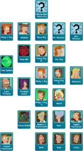 Fry Family Tree.png