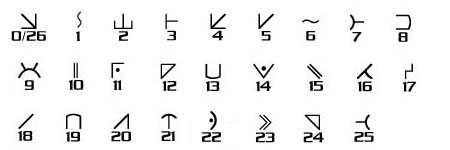 Alien languages - The Infosphere, the Futurama Wiki